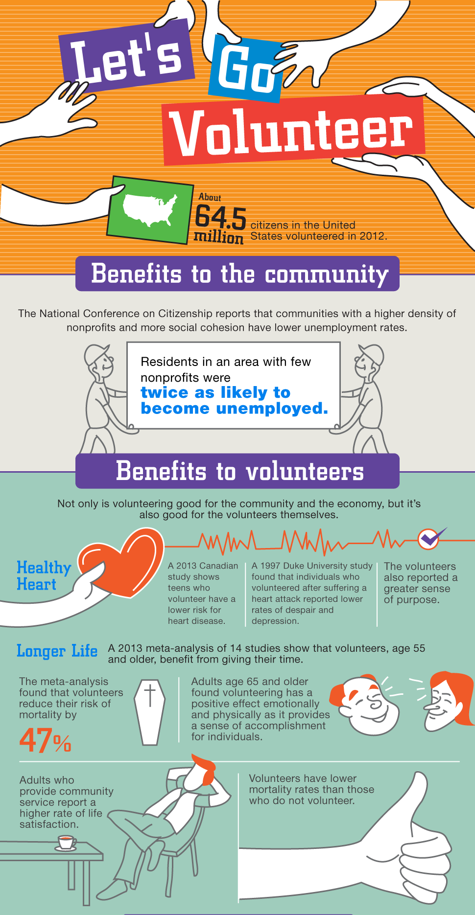 benefits of volunteering for the individual